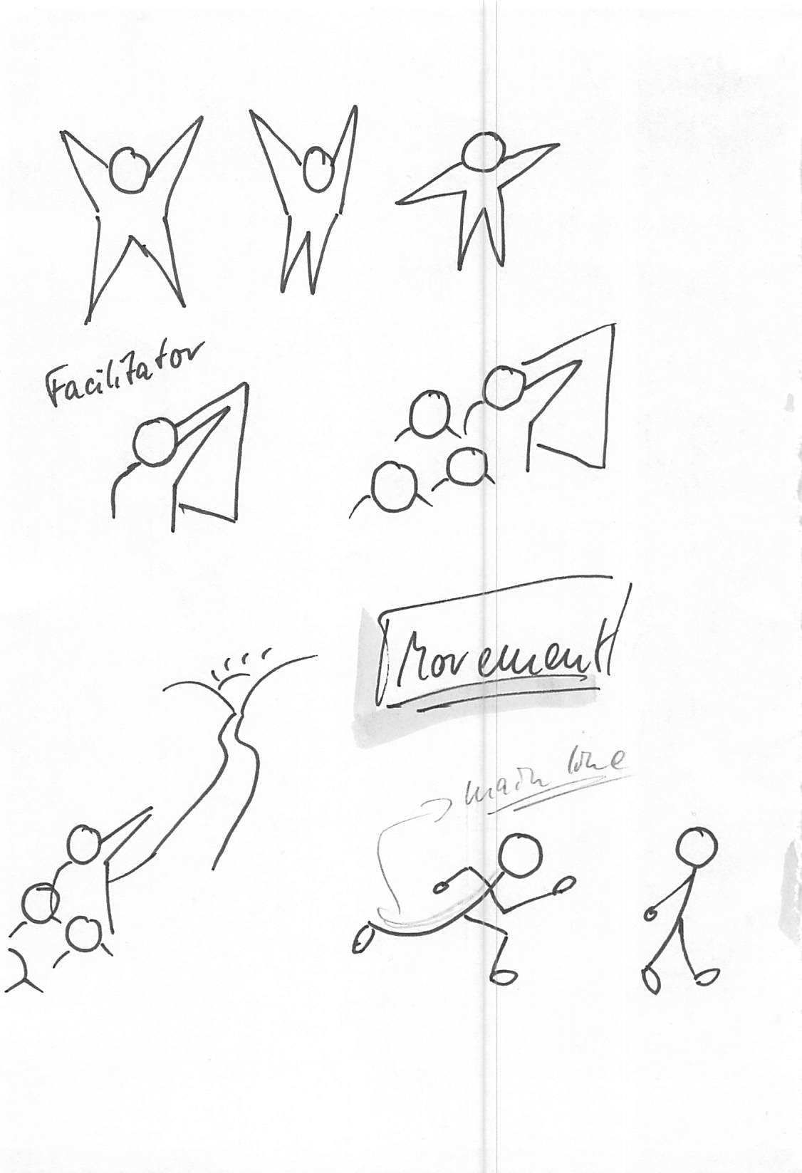 Visual Thinking Skills: Visualization Workshop - Movement