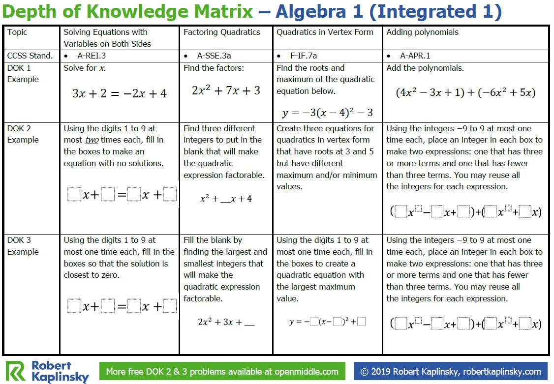 Matrix Problems Worksheet Answers