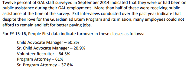 GAL Program budget request quote: 12% of staff had been on public assistance in 2014 and turnover rates for non-senior staff were all 50% or higher.