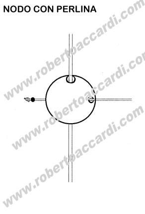 Come bloccare un bracciolo su una sfera nodo con perlina
