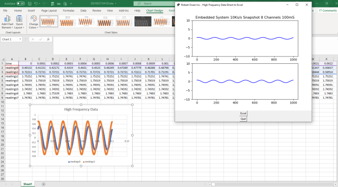 Using Excel for real time sensor monitoring, calculations, and trend recording, can be very flexible and allow a researcher to make changes on the fly, without programming knowledge needed