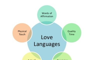 April 30 – What's Your Love Language?
