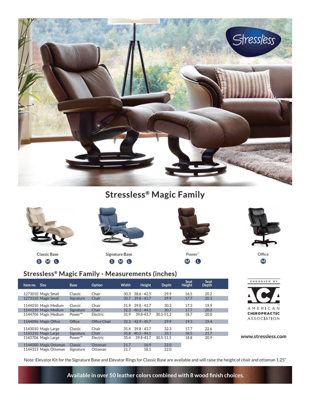 Stressless Magic Product Sheet
