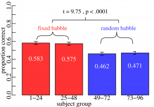 R plot using the Brack function with error bars and statistics displayed