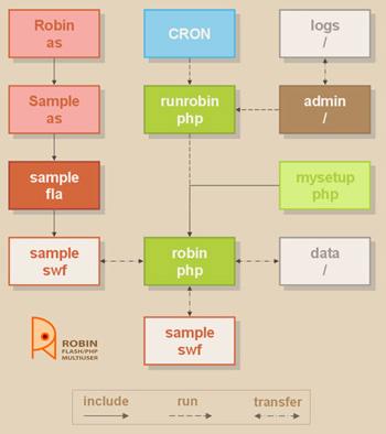 robin_chart_blog