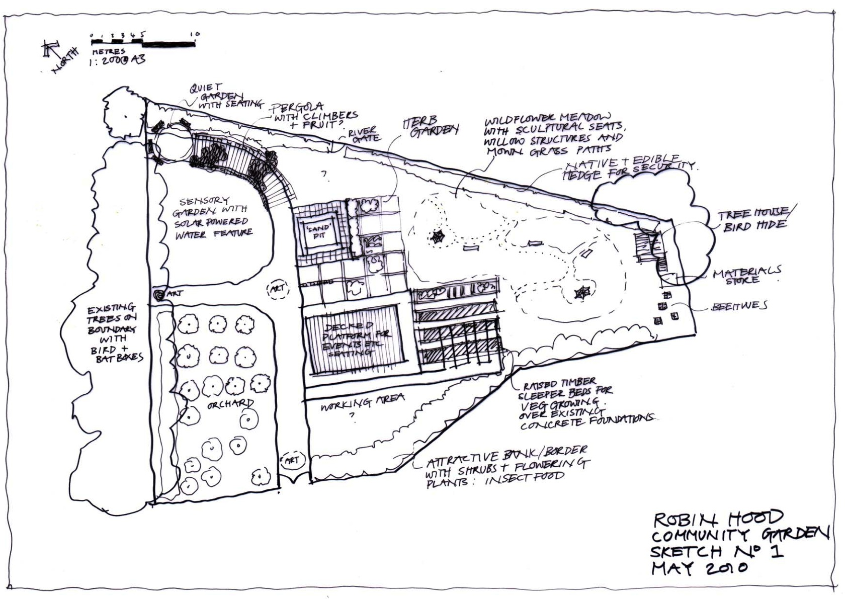 First Sketch Of Plans For The Garden