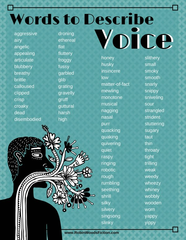 Writing Resource: Words to Describe Voice Infographic ...