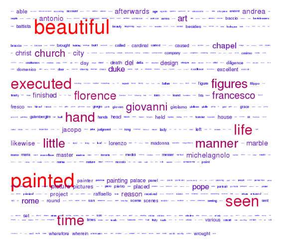 vasari-wordcloud-all.png