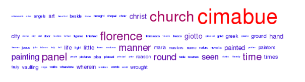 vasari-wordcloud-giovanni-cimabue.png