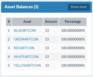 colourcoinbalances