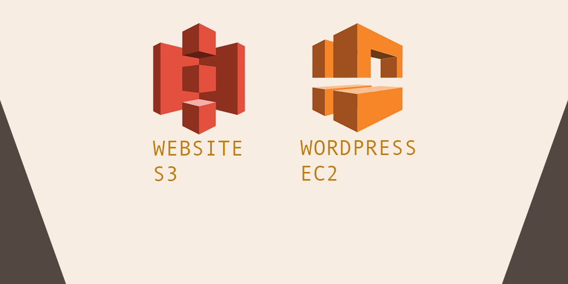 Parallel S3 File Hosting with Wordpress using Subdomains