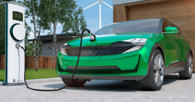 Lithium-ion Batteries of green car