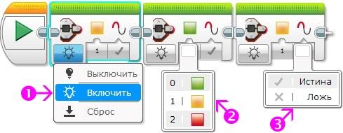 Индикатор состояния модуля