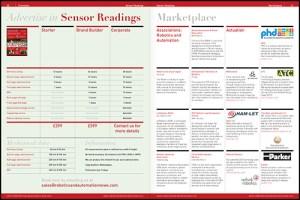 Sensor Readings – marketplace