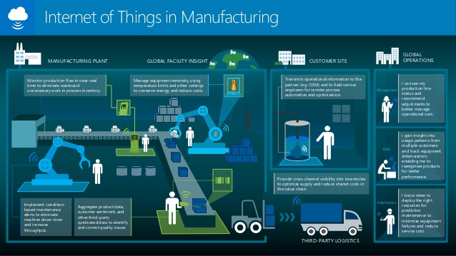 Microsoft adds OPC support to IIoT applications