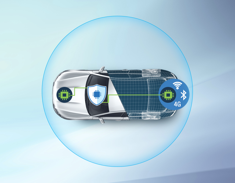 Harman and Airbiquity launch 'first end-to-end cyber intrusion detection system' for connected vehicles