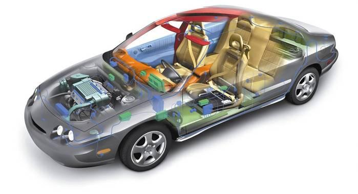 Tata Elxsi showcases advanced Automotive technology solutions at CES 2017