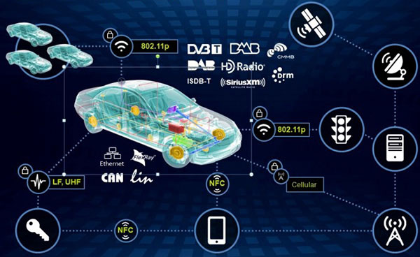 NXP-Connected-Car-crop