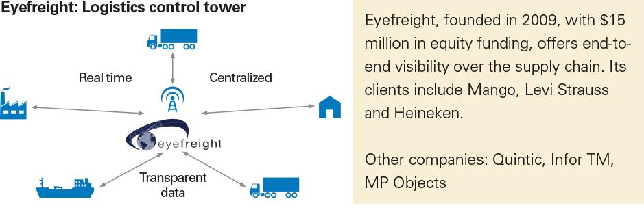 Eyefreight logistics