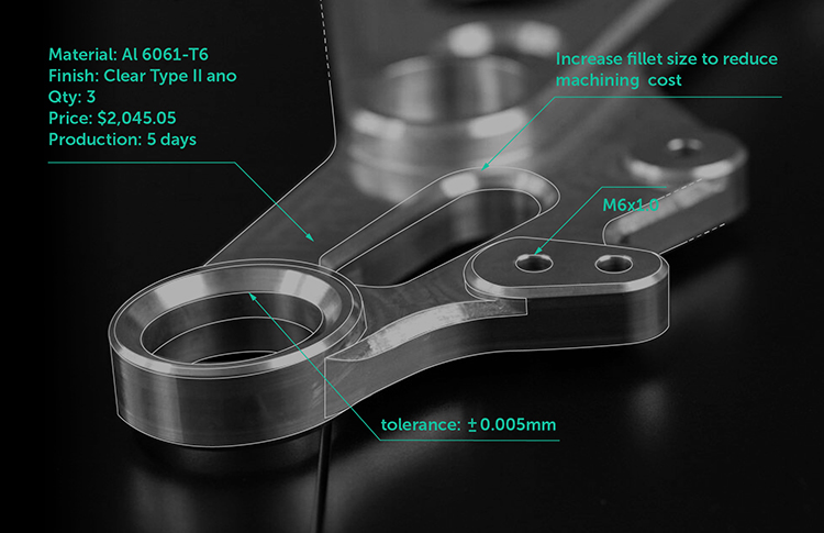 Fictiv raises $15 million for its virtual manufacturing platform