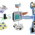Advantech aims for revenues of €350 million in Europe by 2025