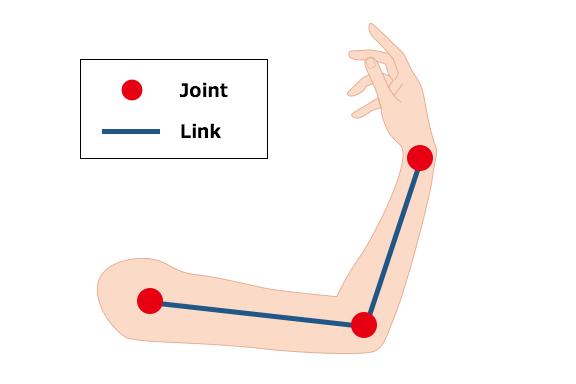 kawasaki image human arm