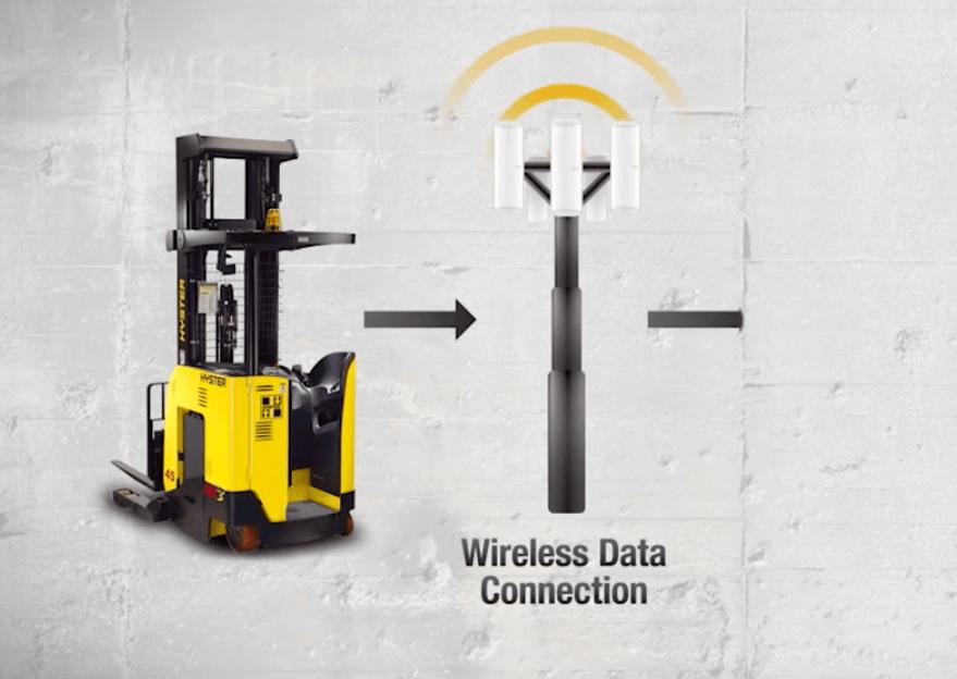 nitco wireless forklift fleet management
