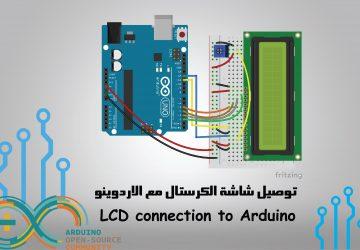vedio bg LCD