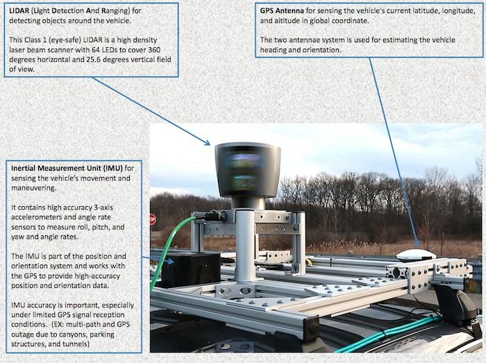 toyota autonomous car systems 3-1357666816456