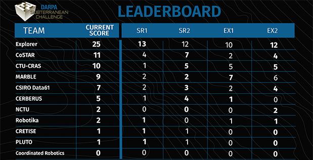 subt-leaderboard-619-316.jpg