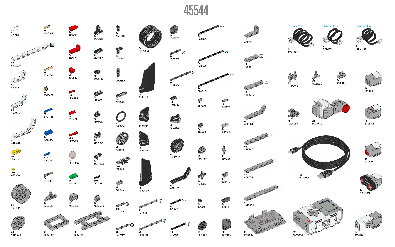 Jurnal Singkat The Difference Between Lego Mindstorms Ev3