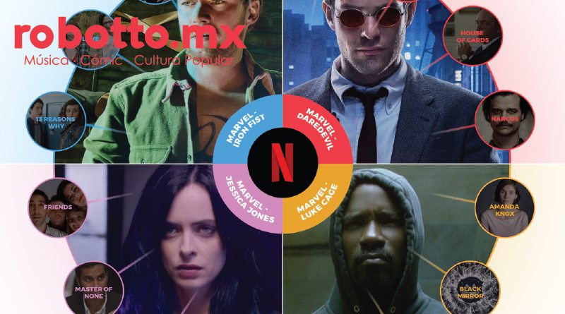Descifrar The Defenders