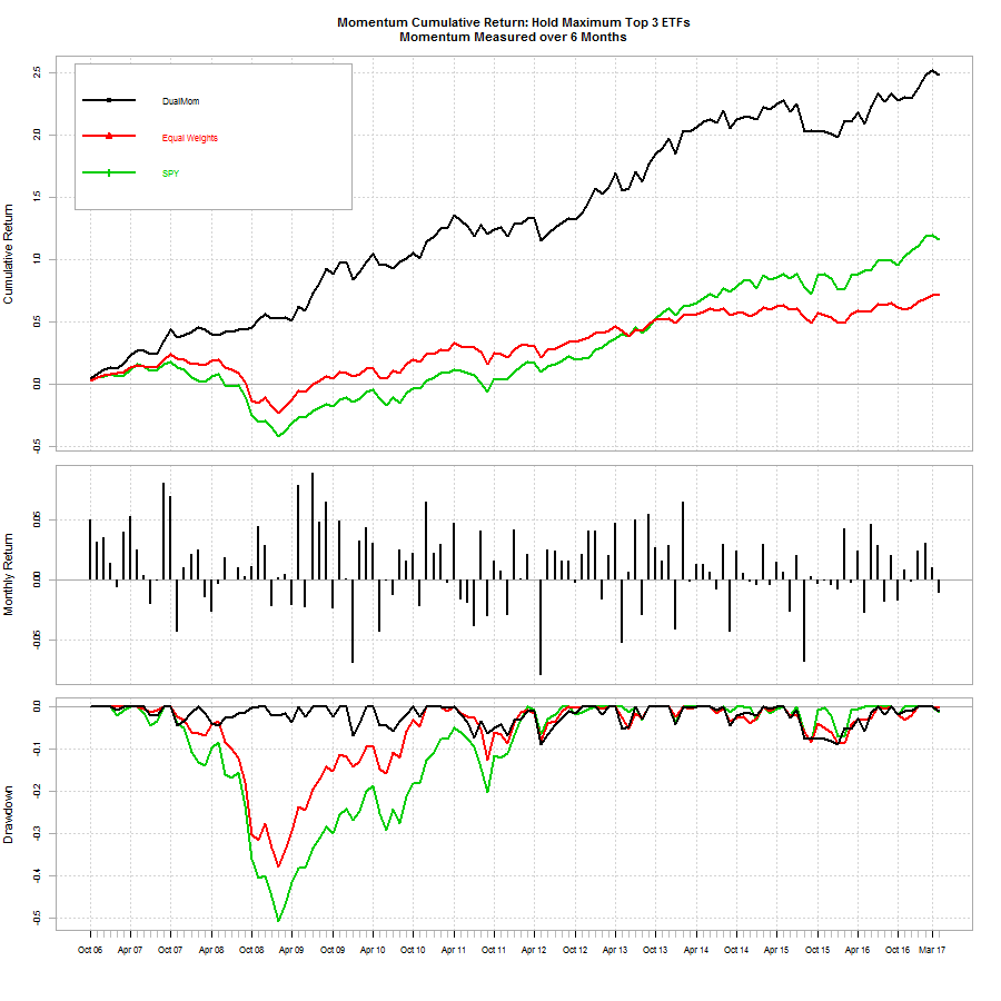 sector rotation With the market undergoing an enormous sector rotation, the performance landscape is changing - but is it worth following the crowd.