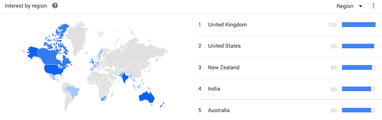 finding your own profitable niche, Google Trends, Interest By Region