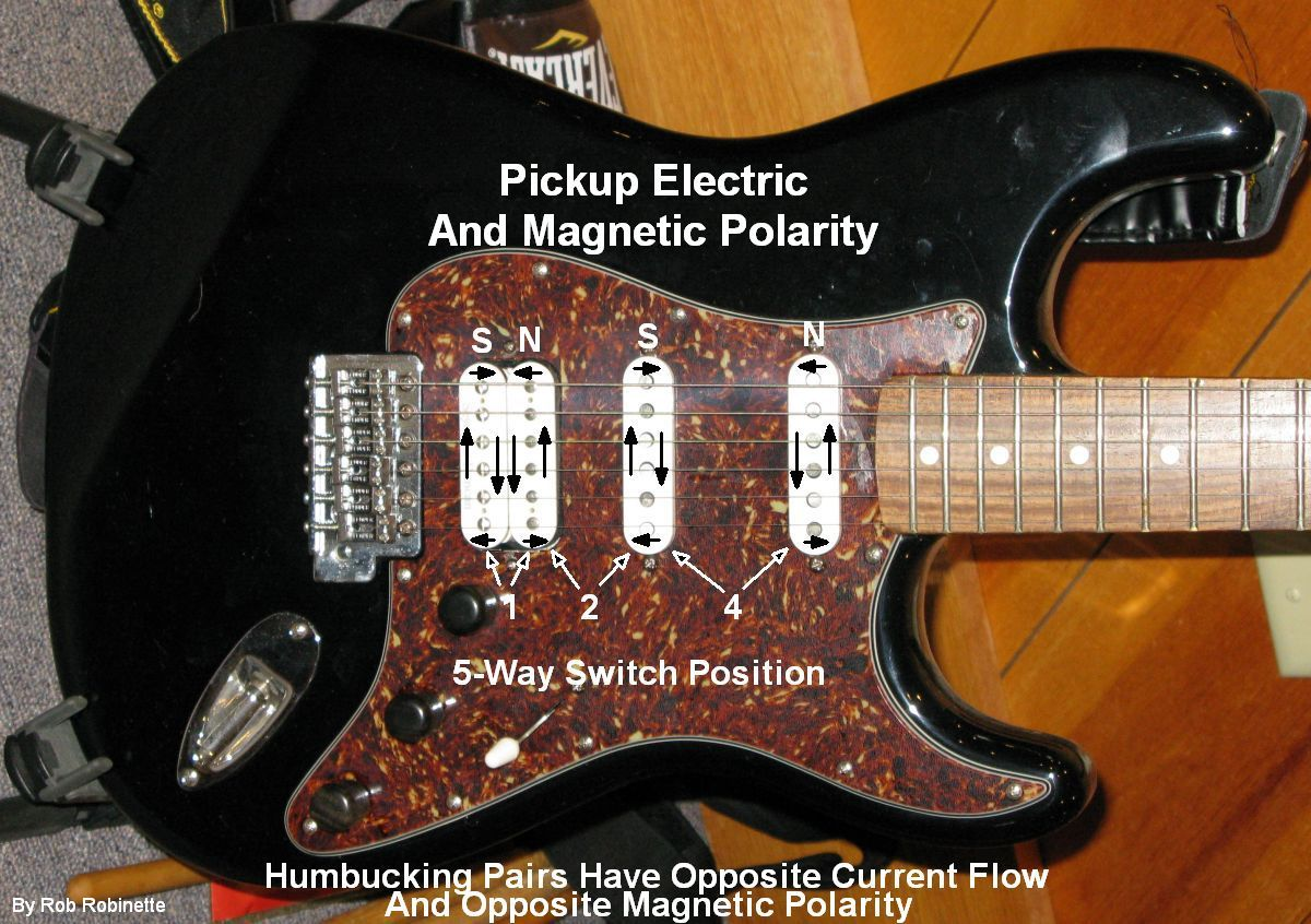 kingston guitar single coil pickup wire diagram   47