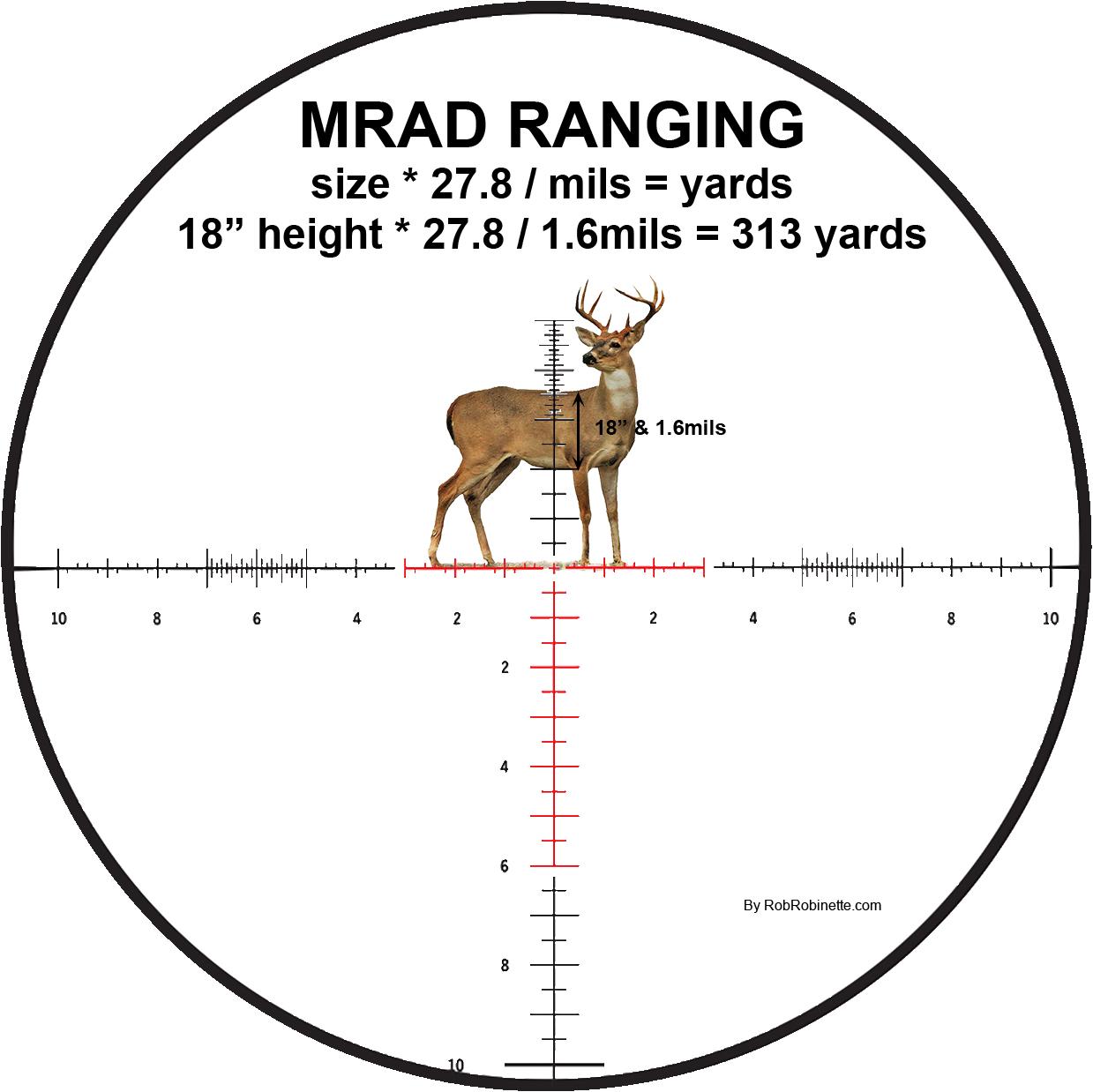 Long Range Mrad Shooting