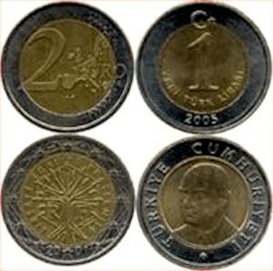 Turkse Lira en Euro