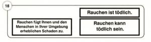 Abbildung 18 Warnhinweise auf deutschen Zigarettenverpackungen (Vorderseiten)