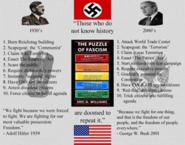 Bush versus Hitler | History Repeats (foto Tom Heneghan Briefings)