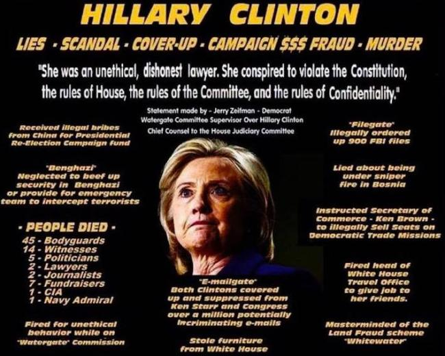 Hillary Clinton - Lies - Scandal - Cover-up - Campaign $$$ Fraud - Murder (foto Tom Heneghan)