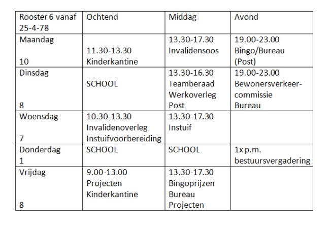 rooster 6