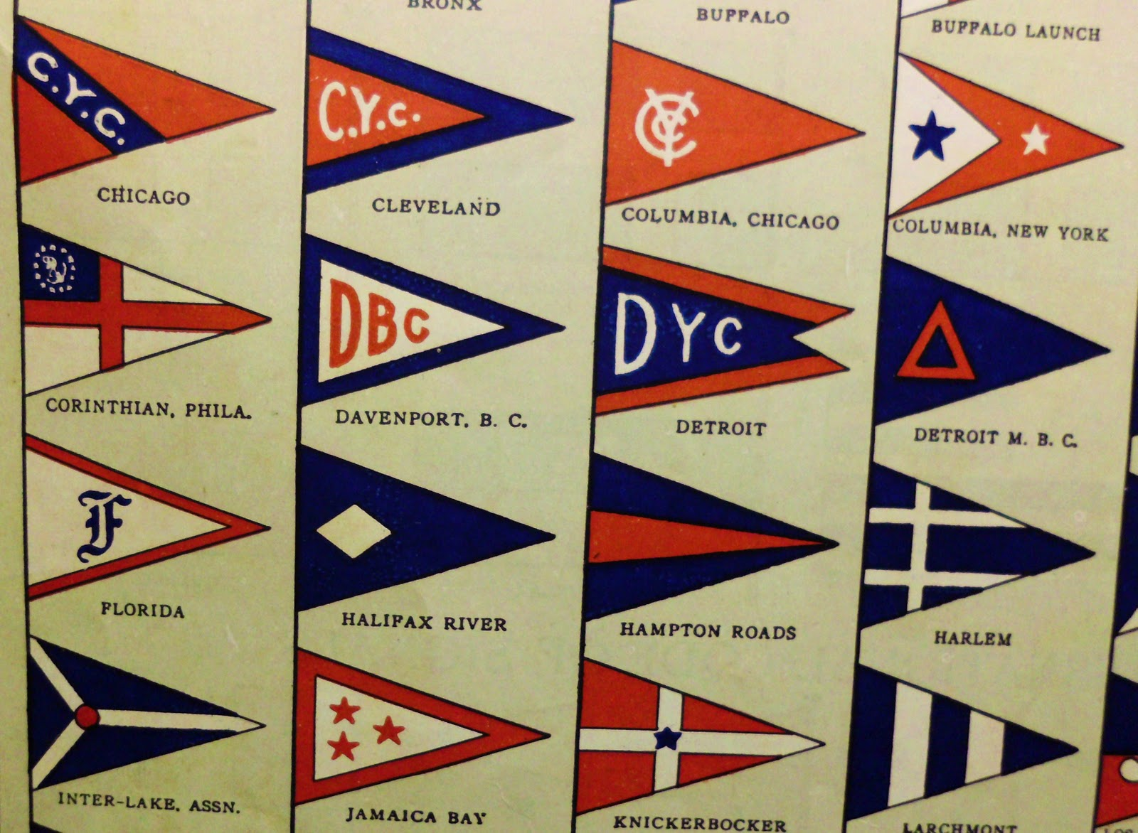 1911 To Present Boat Club B C Motor Boat Club M B