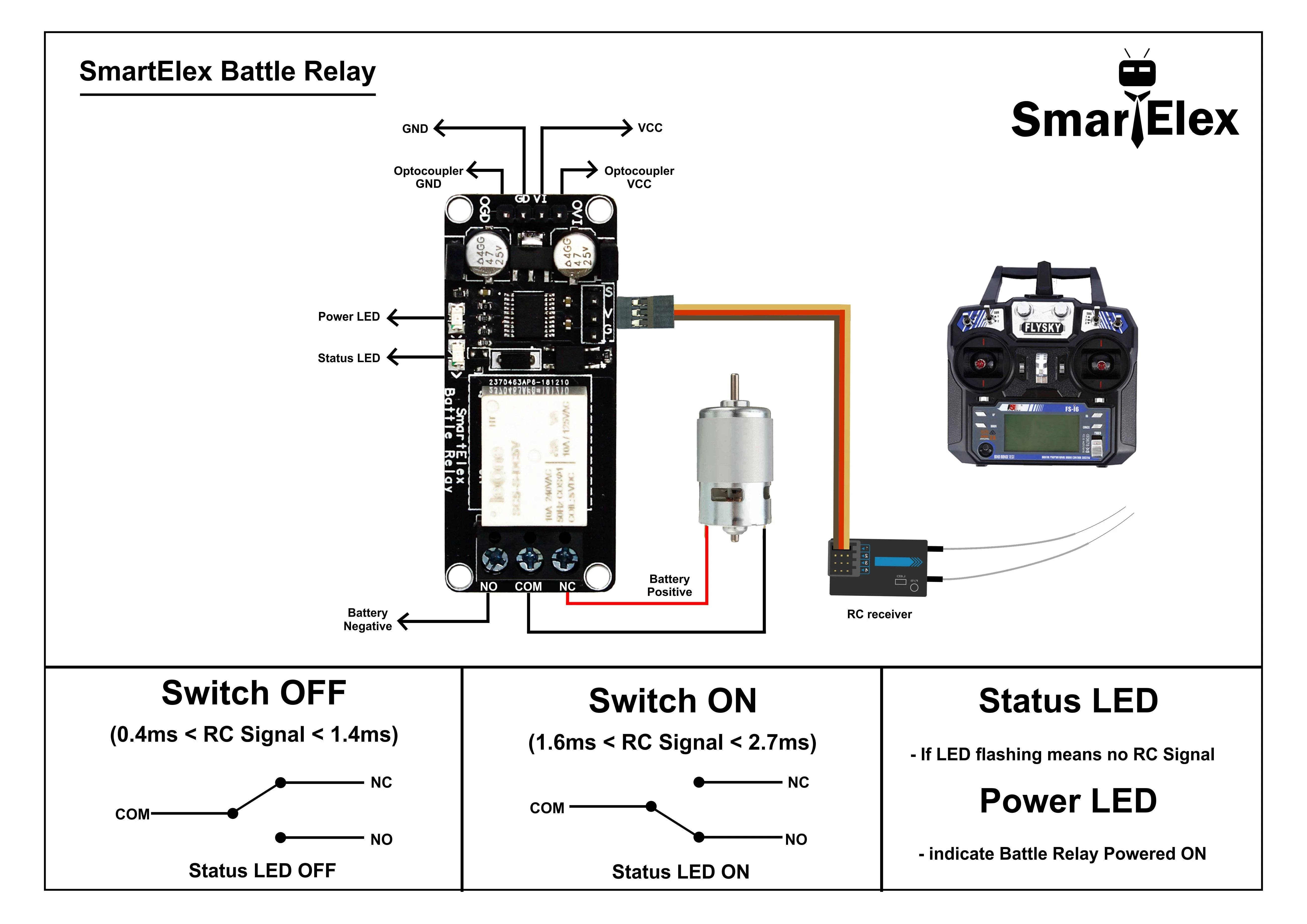 Smartelex Battle Relay