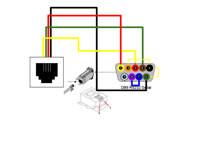 rj11 to db9 wiring diagram wiring diagrams wiring rj45 for rj11 image about diagram rj12 pinout