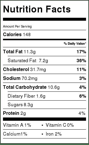 Nutrtion info for Chocolate Chip Orange Macadamia Cookies