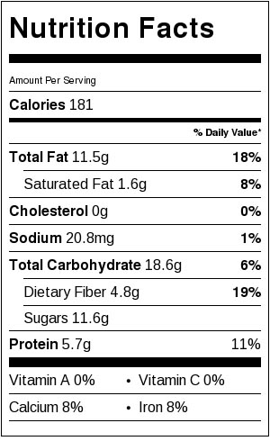 Nutrtion info for Chocolate Peanut Butter Chia Seed Pudding