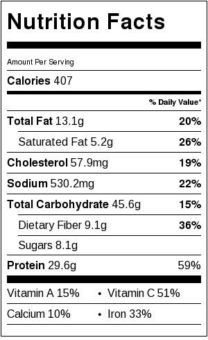 Nutrtion info for Turkey lentil chili