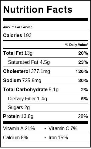 Asparagus Frittata - Nutrtion Facts
