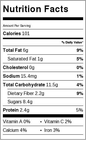 Blueberry Almond Energy Balls - Nutrtion Info