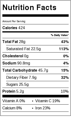 Coconut Banana Chia Seed Pudding - Nutrtion Facts